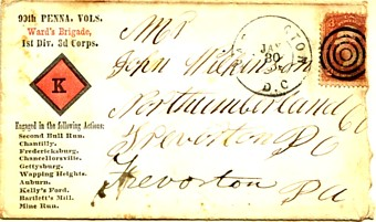 Civil War Sol rs Letters Home